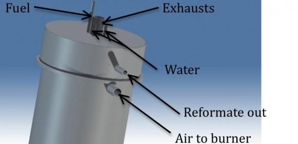 Pressurized Fuel Processor – OptiFormer technology
